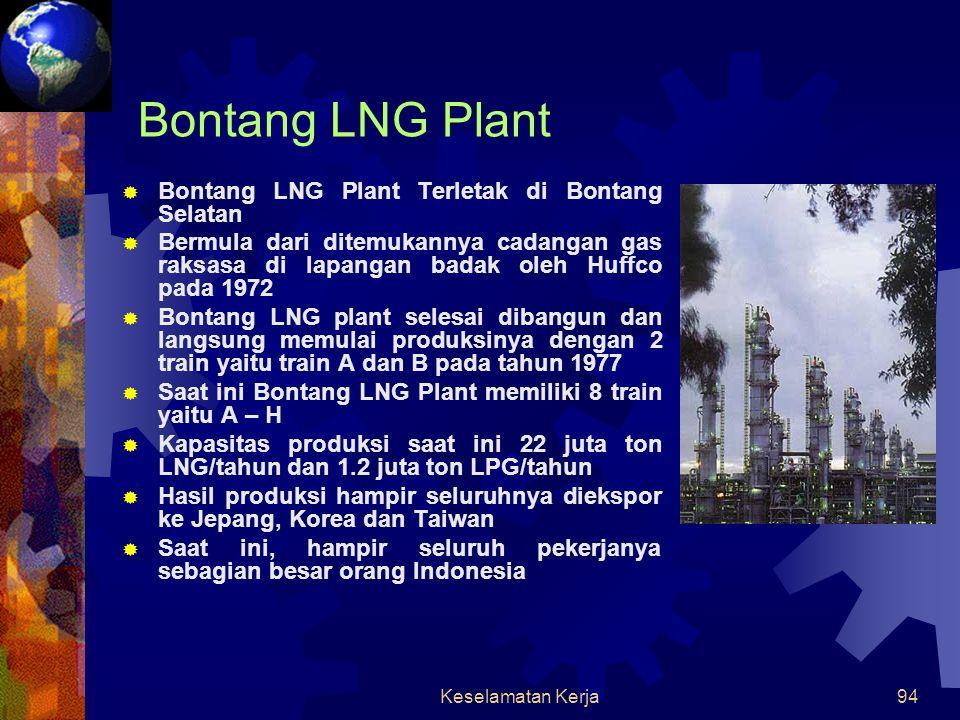 Bontang LNG Plant Bontang LNG Plant Terletak di Bontang Selatan