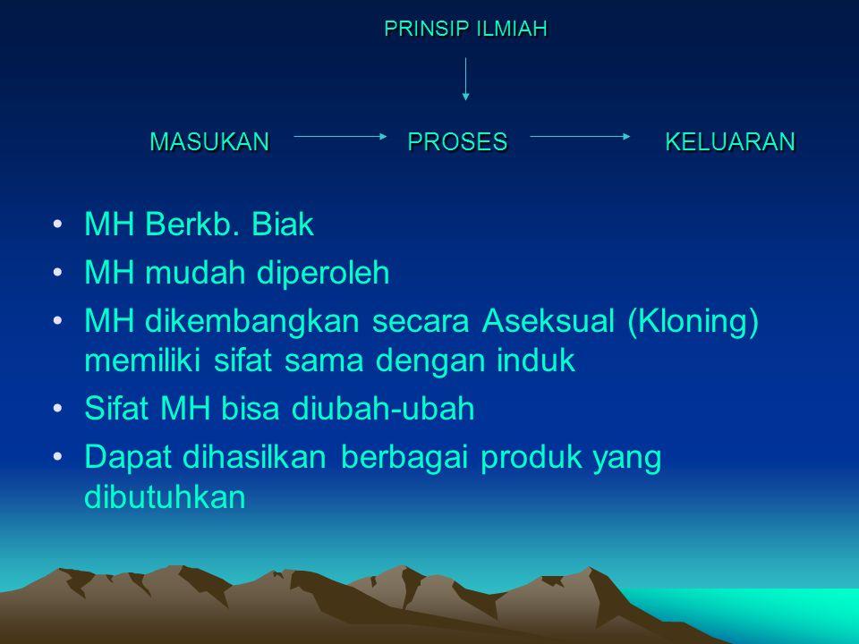 PRINSIP ILMIAH MASUKAN PROSES KELUARAN