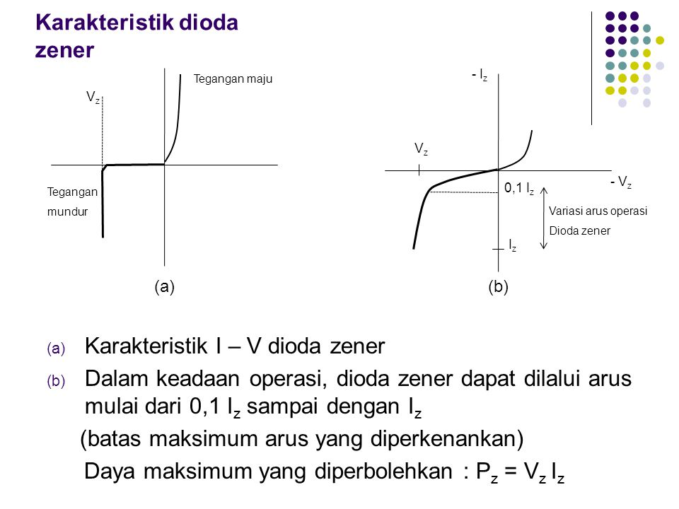 Karakteristik dioda zener