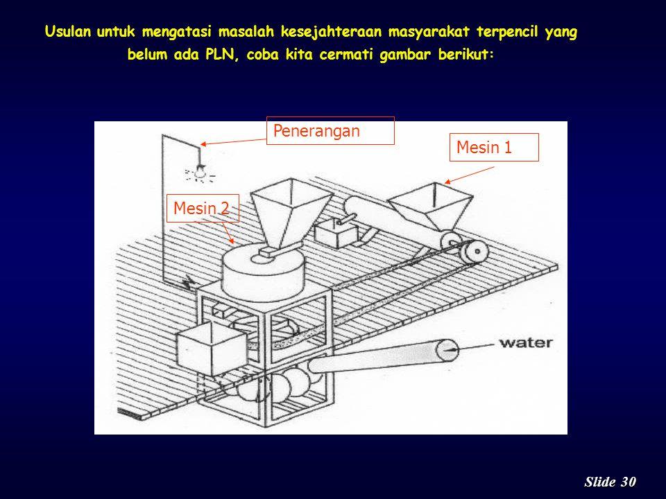 Penerangan Mesin 1 Mesin 2