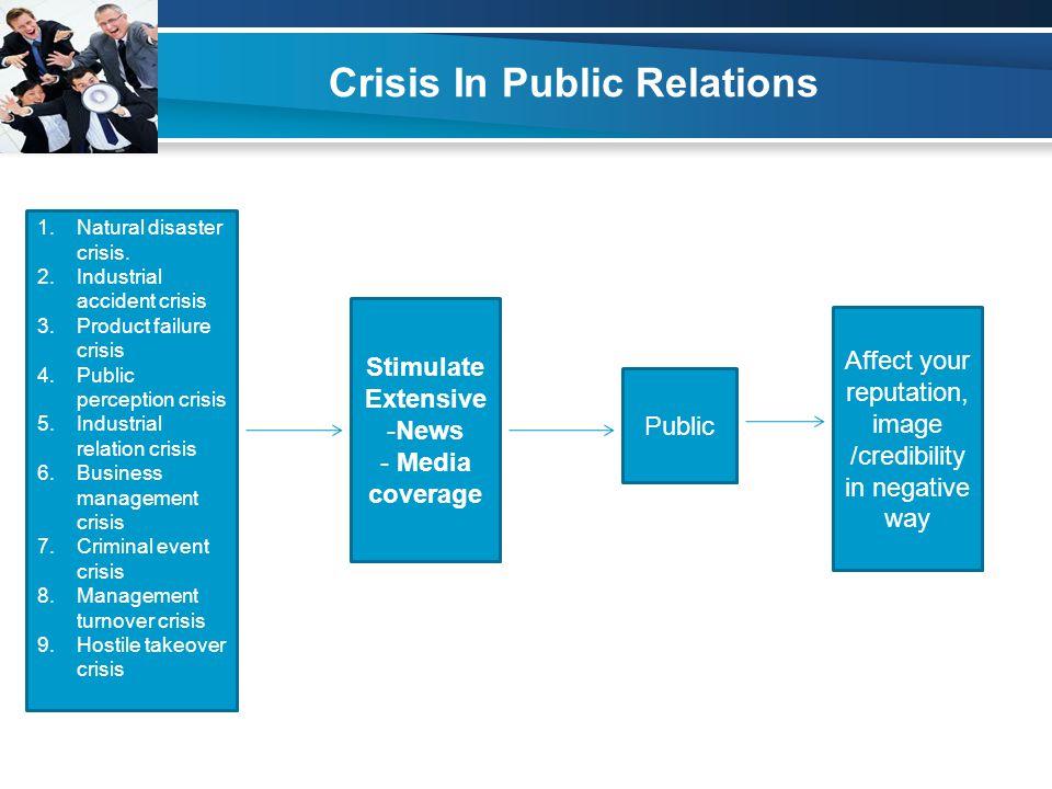 Crisis In Public Relations
