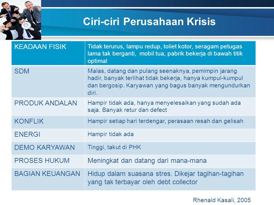 Ciri-ciri Perusahaan Krisis