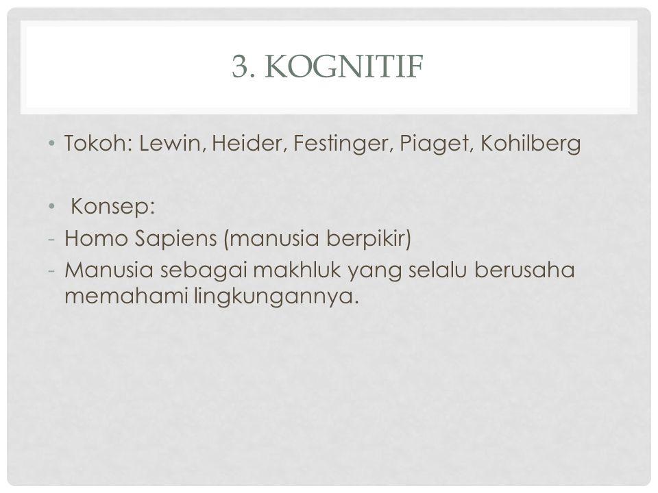3. KOGNITIF Tokoh: Lewin, Heider, Festinger, Piaget, Kohilberg Konsep: