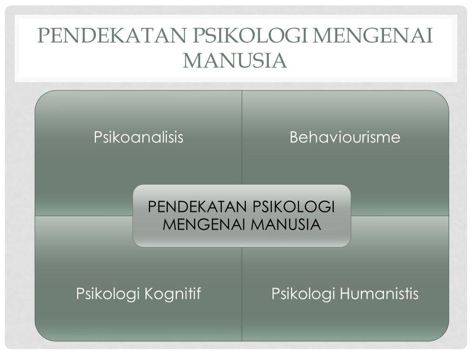 PENDEKATAN PSIKOLOGI MENGENAI MANUSIA