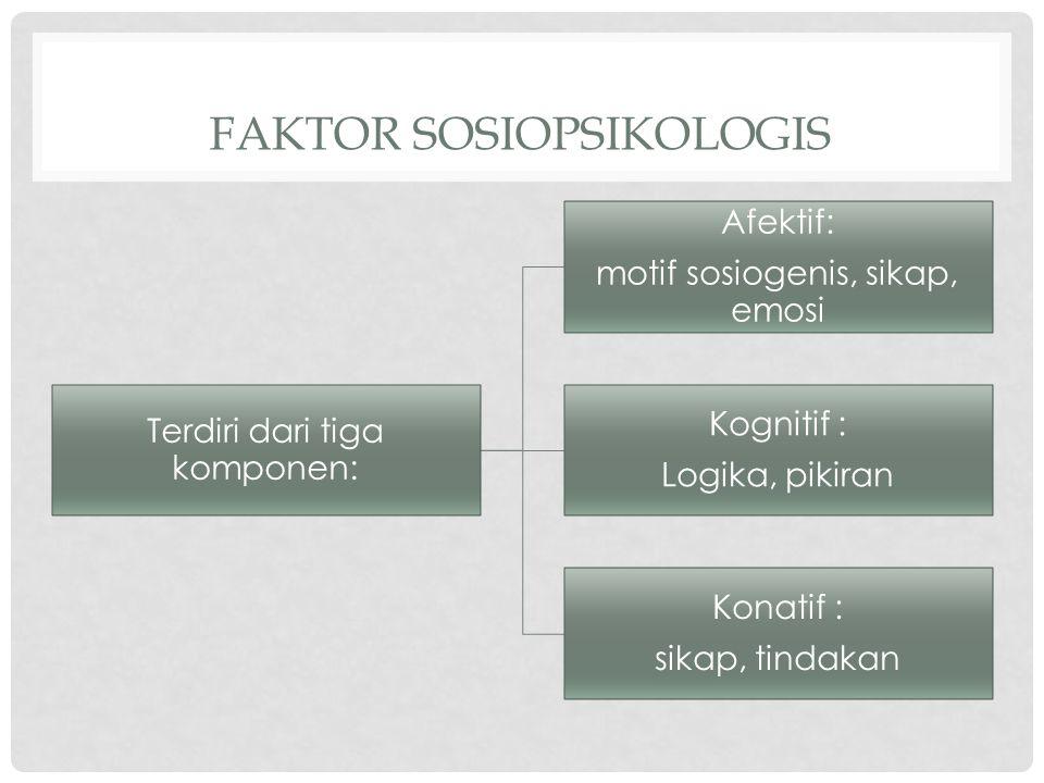 Faktor Sosiopsikologis