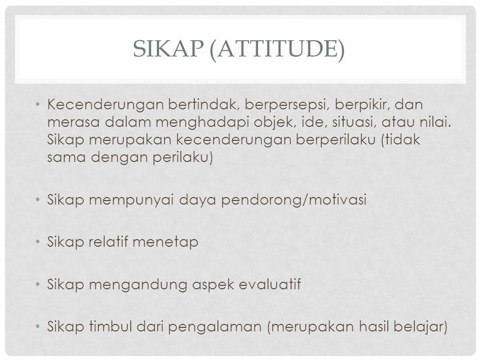 Sikap (attitude)