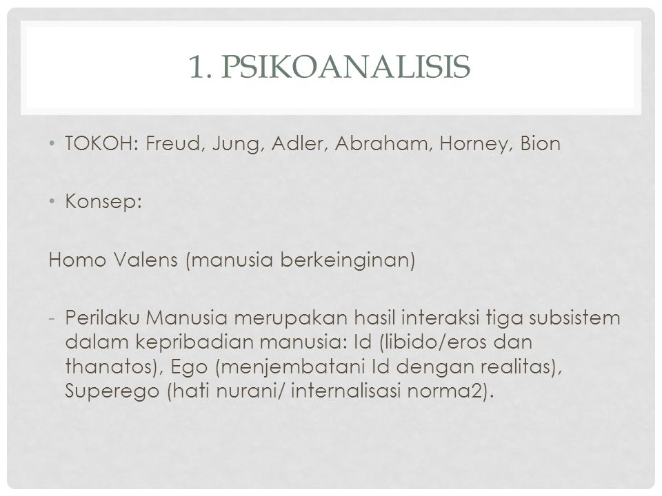 1. PSIKOANALISIS TOKOH: Freud, Jung, Adler, Abraham, Horney, Bion