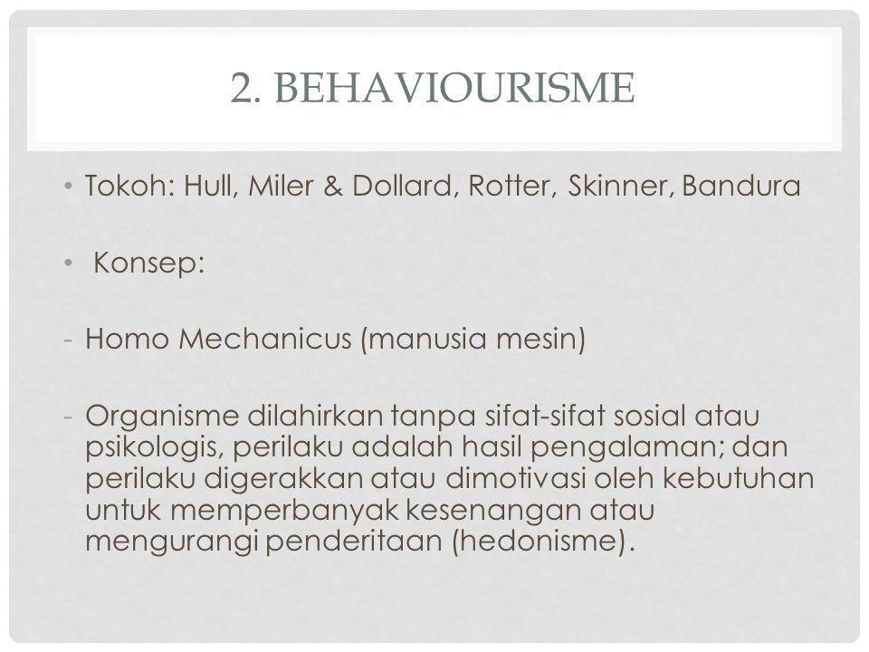 2. Behaviourisme Tokoh: Hull, Miler & Dollard, Rotter, Skinner, Bandura. Konsep: Homo Mechanicus (manusia mesin)