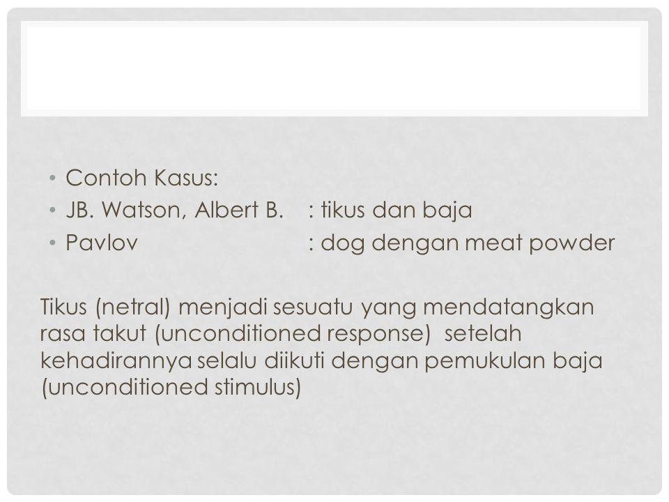 Contoh Kasus: JB. Watson, Albert B. : tikus dan baja. Pavlov : dog dengan meat powder.