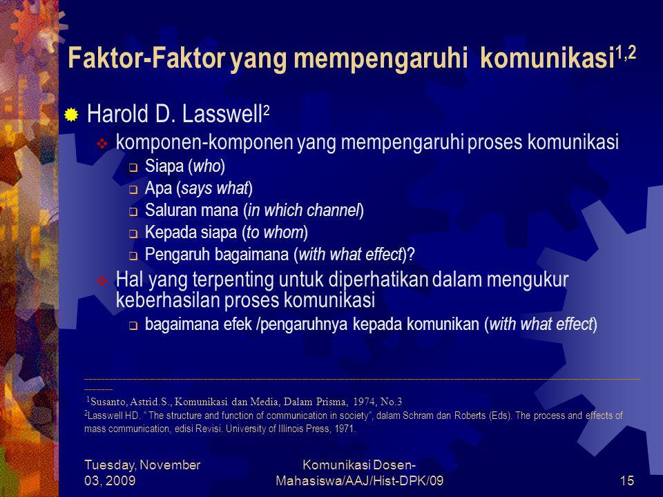 Faktor-Faktor yang mempengaruhi komunikasi1,2