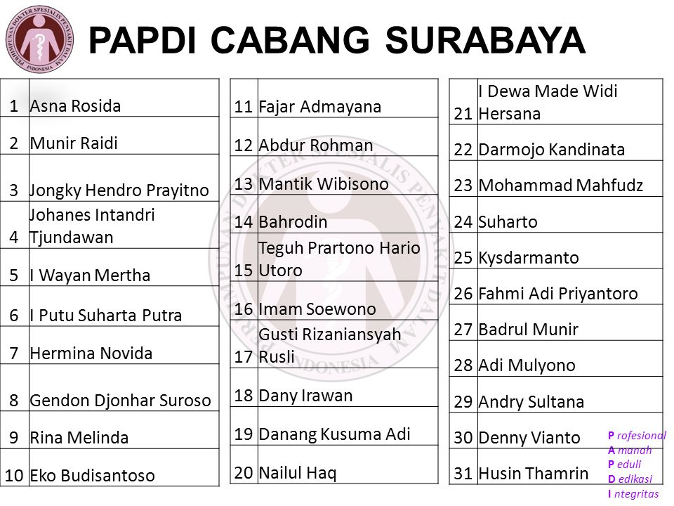PAPDI CABANG SURABAYA 1 Asna Rosida 2 Munir Raidi 3
