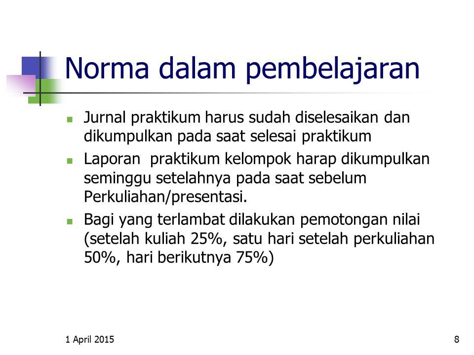 Norma dalam pembelajaran