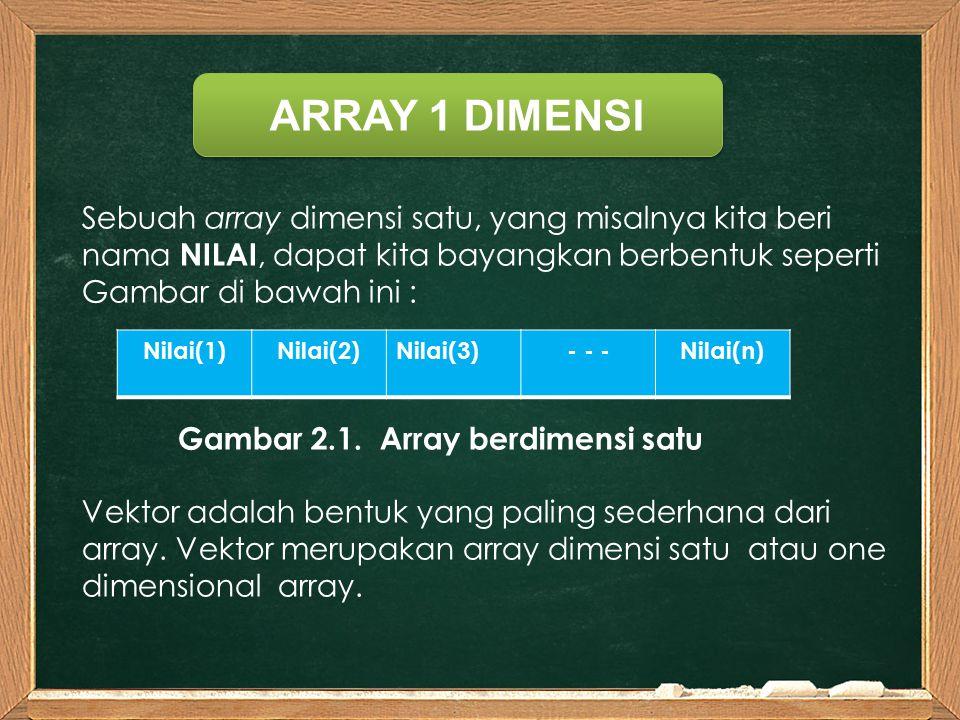 ARRAY 1 DIMENSI Sebuah array dimensi satu, yang misalnya kita beri nama NILAI, dapat kita bayangkan berbentuk seperti Gambar di bawah ini :