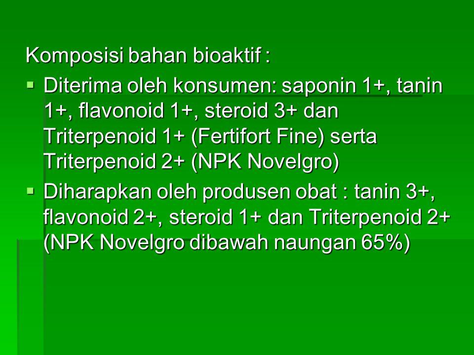 Komposisi bahan bioaktif :