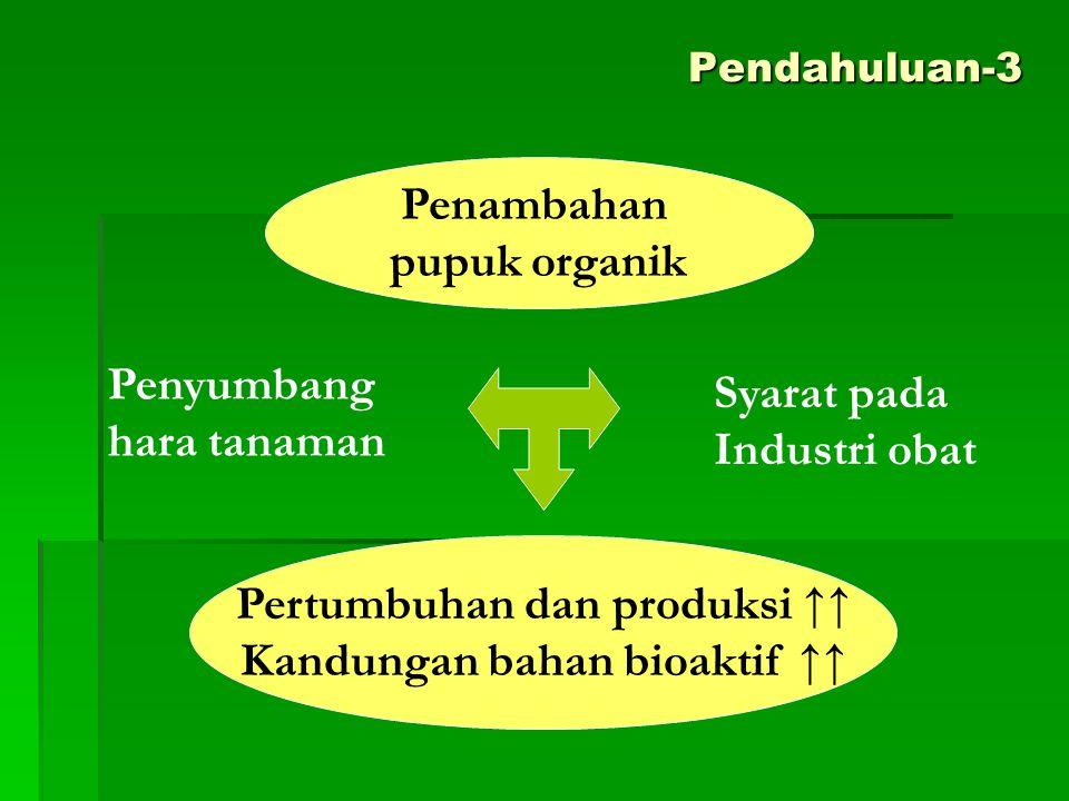 Pertumbuhan dan produksi ↑↑ Kandungan bahan bioaktif ↑↑