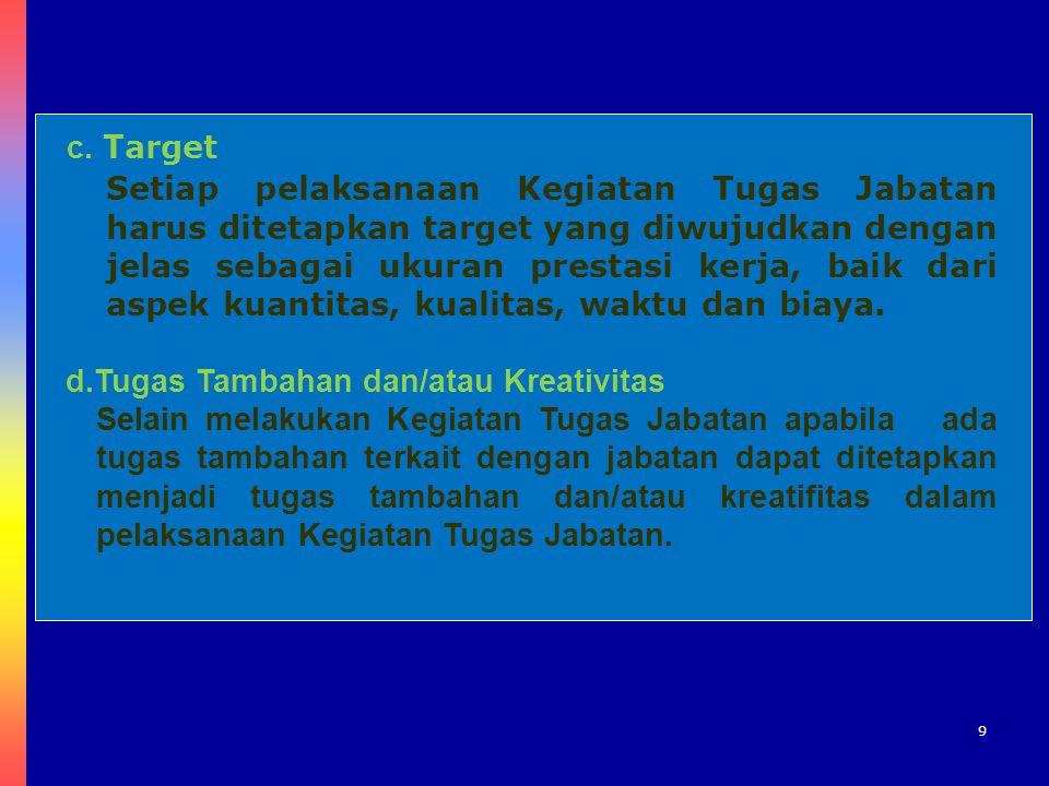 c. Target