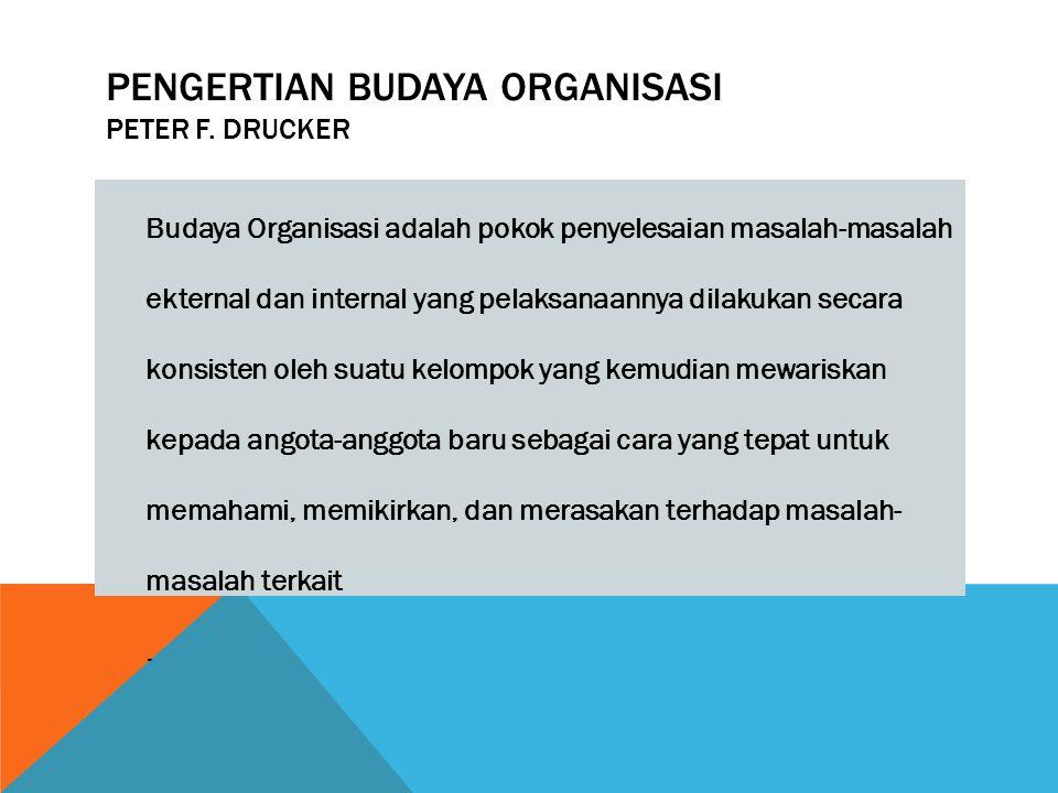 Pengertian budaya organisasi Peter F. Drucker