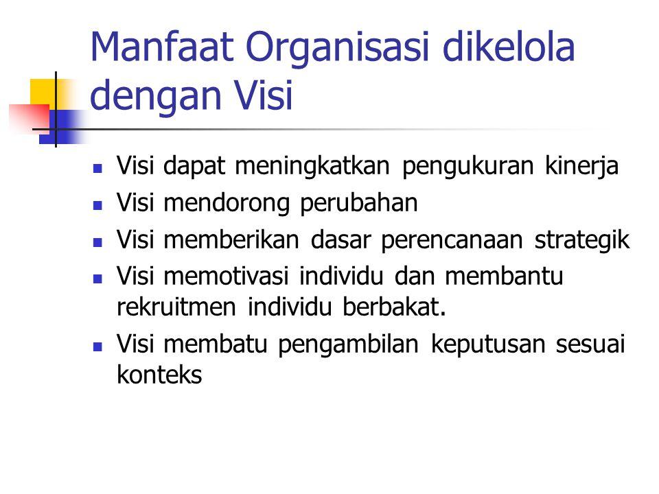 Manfaat Organisasi dikelola dengan Visi