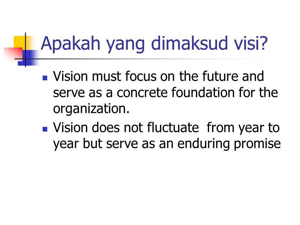 Apakah yang dimaksud visi