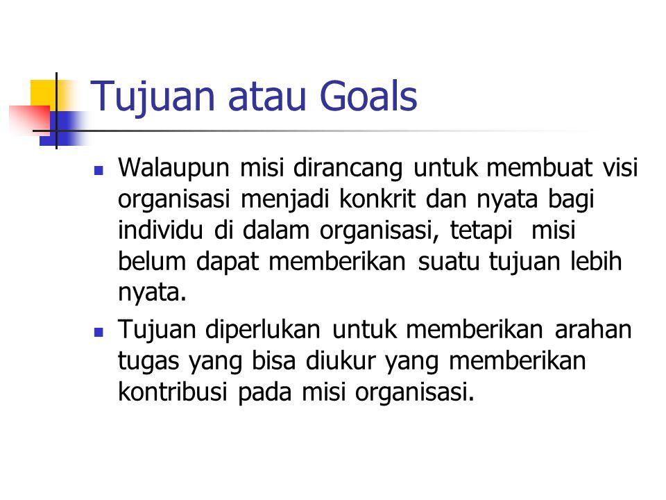 Tujuan atau Goals