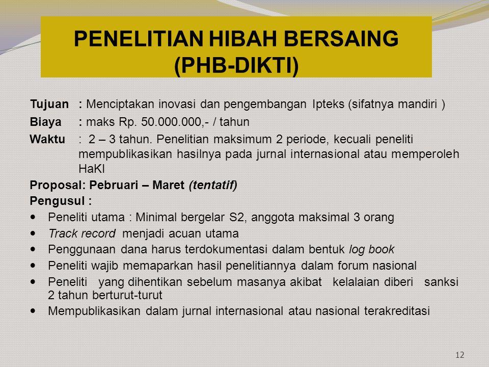 PENELITIAN HIBAH BERSAING (PHB-DIKTI)