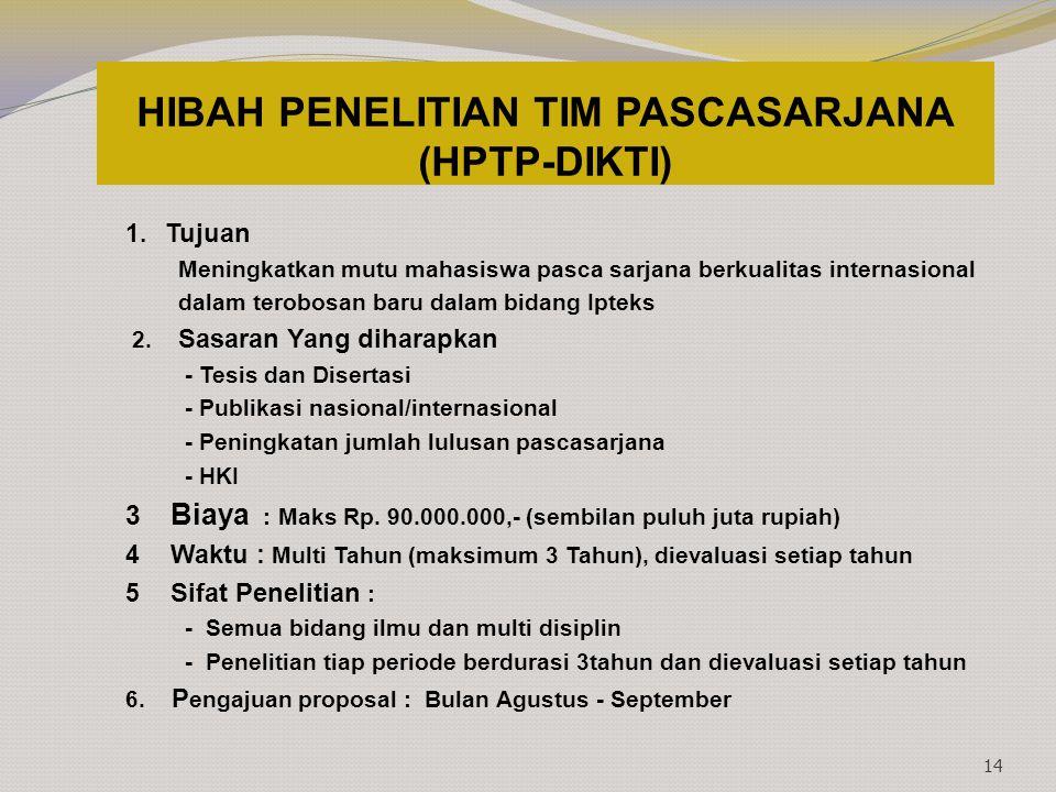 HIBAH PENELITIAN TIM PASCASARJANA (HPTP-DIKTI)