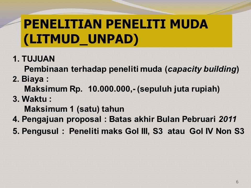 PENELITIAN PENELITI MUDA (LITMUD_UNPAD)