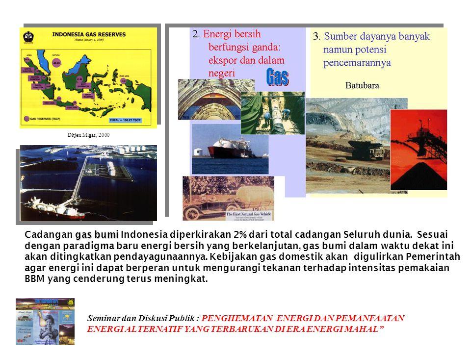 Ditjen Migas, 2000 Cadangan gas bumi Indonesia diperkirakan 2% dari total cadangan Seluruh dunia. Sesuai.