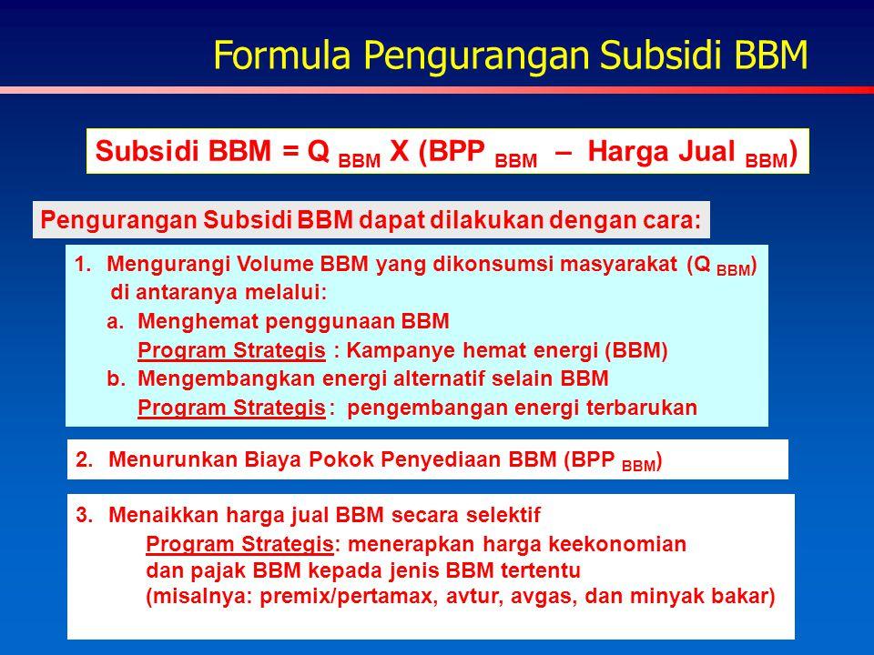 Pengurangan Subsidi BBM dapat dilakukan dengan cara: