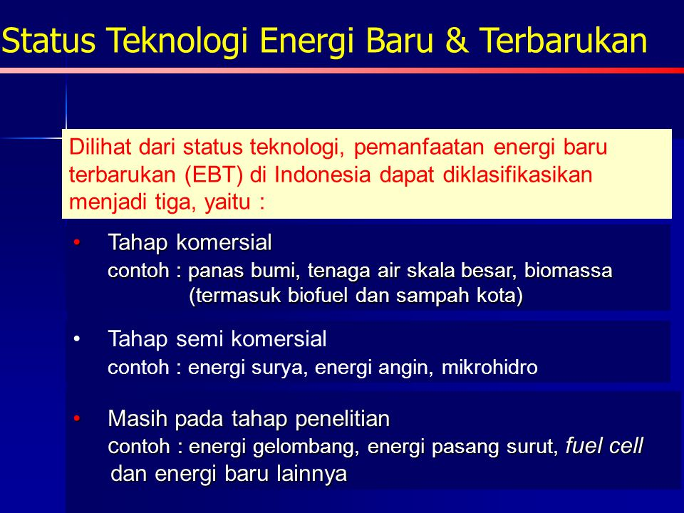 Status Teknologi Energi Baru & Terbarukan