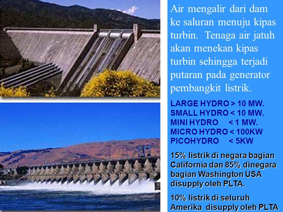 Air mengalir dari dam ke saluran menuju kipas turbin