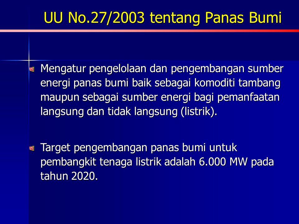 UU No.27/2003 tentang Panas Bumi