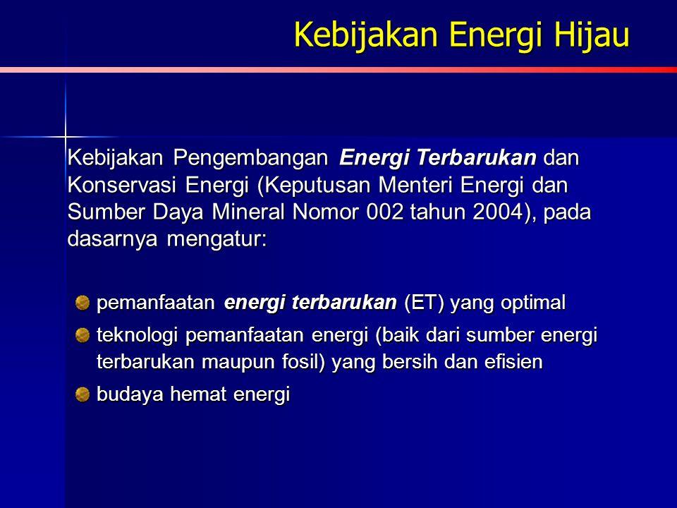 Kebijakan Energi Hijau