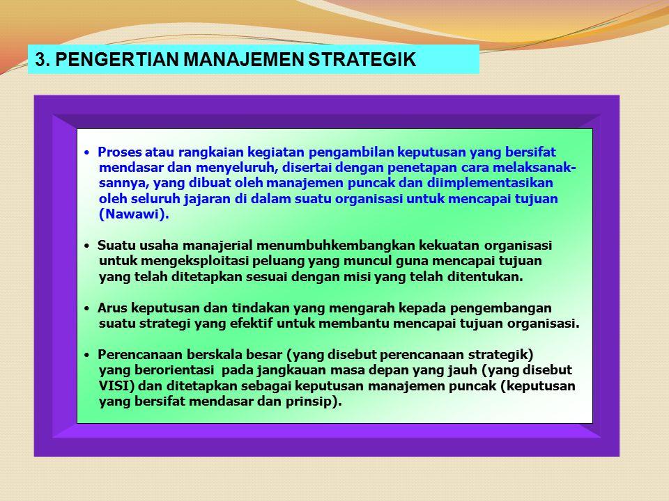 3. PENGERTIAN MANAJEMEN STRATEGIK