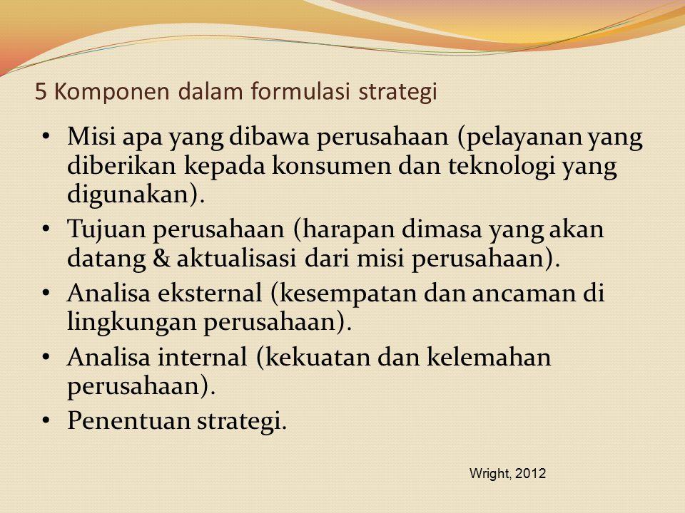 5 Komponen dalam formulasi strategi