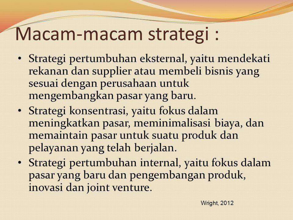 Macam-macam strategi :