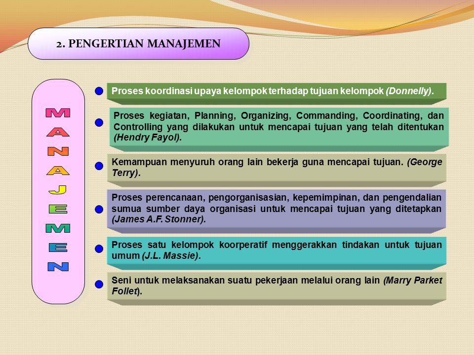 MANAJEMEN 2. PENGERTIAN MANAJEMEN