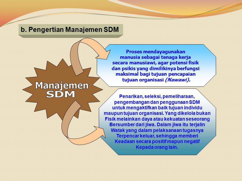 SDM b. Pengertian Manajemen SDM Manajemen Proses mendayagunakan