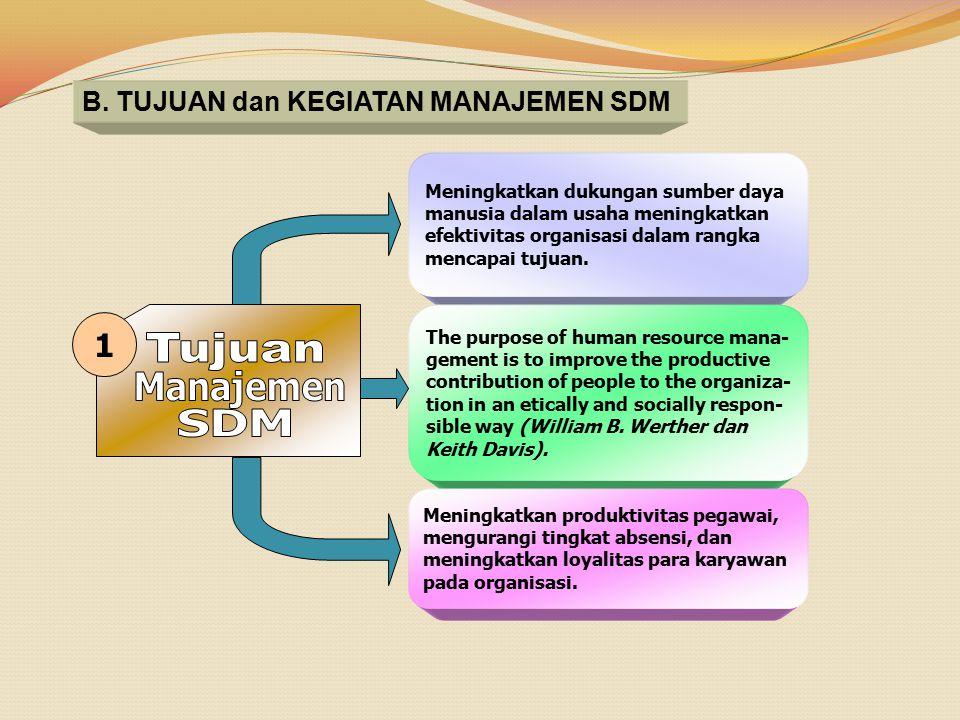 SDM 1 B. TUJUAN dan KEGIATAN MANAJEMEN SDM Tujuan Manajemen
