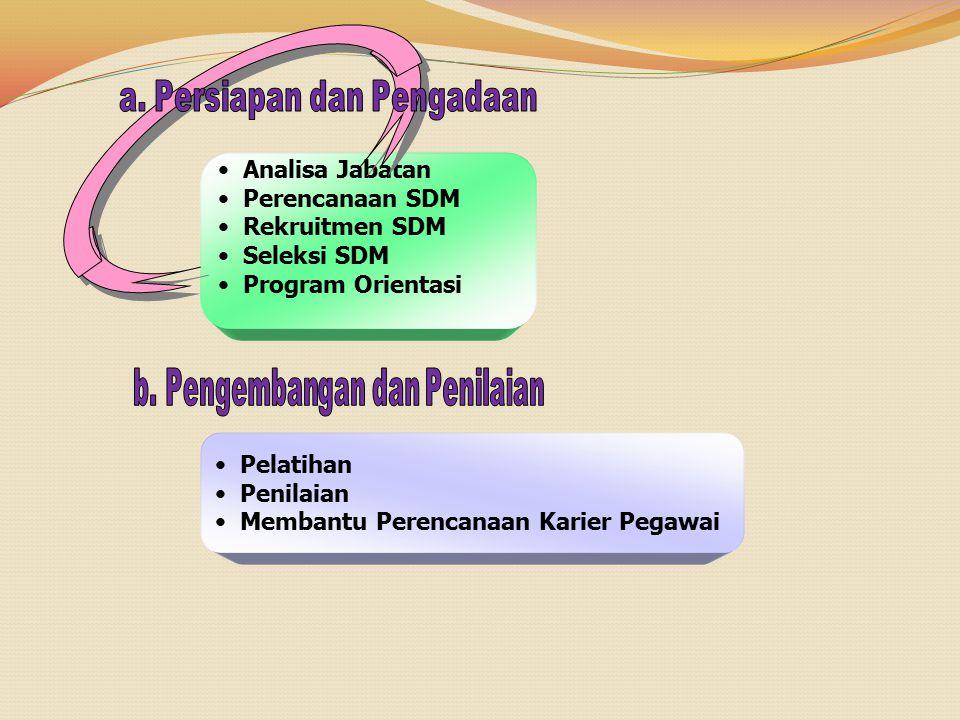 a. Persiapan dan Pengadaan b. Pengembangan dan Penilaian