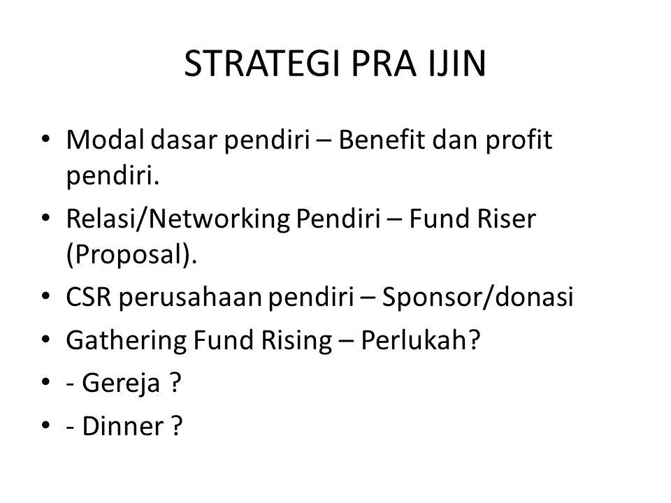 STRATEGI PRA IJIN Modal dasar pendiri – Benefit dan profit pendiri.