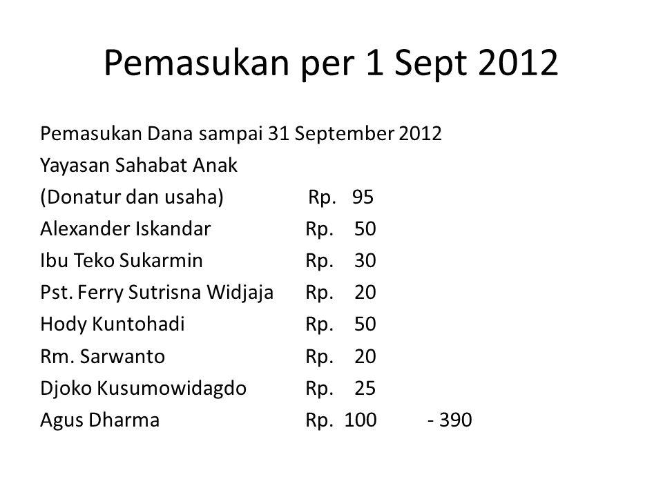 Pemasukan per 1 Sept 2012