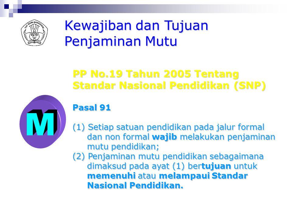 M Kewajiban dan Tujuan Penjaminan Mutu PP No.19 Tahun 2005 Tentang