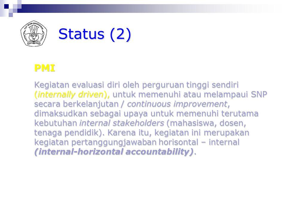 Status (2) PMI.