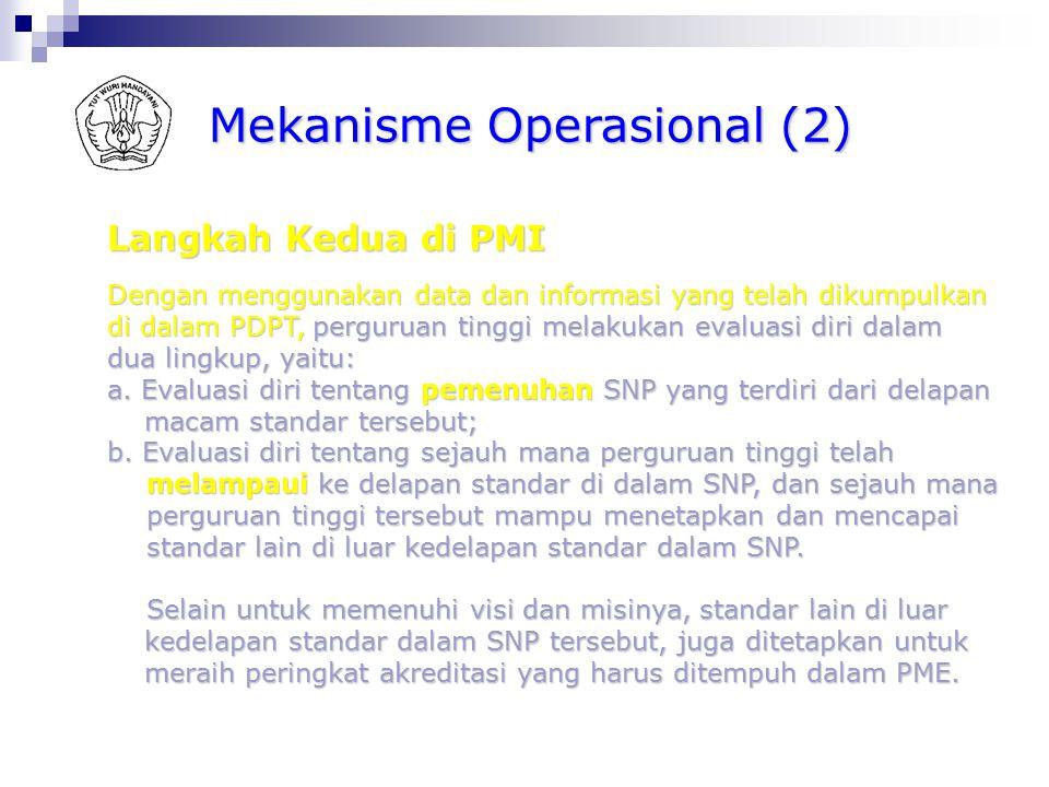 Mekanisme Operasional (2)