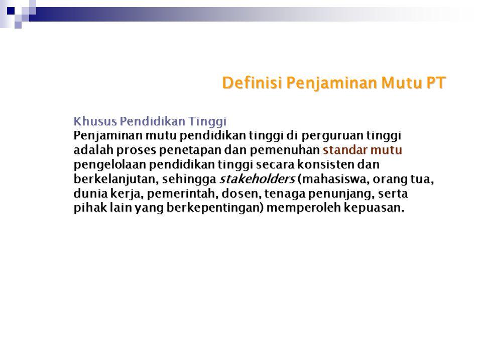 Definisi Penjaminan Mutu PT