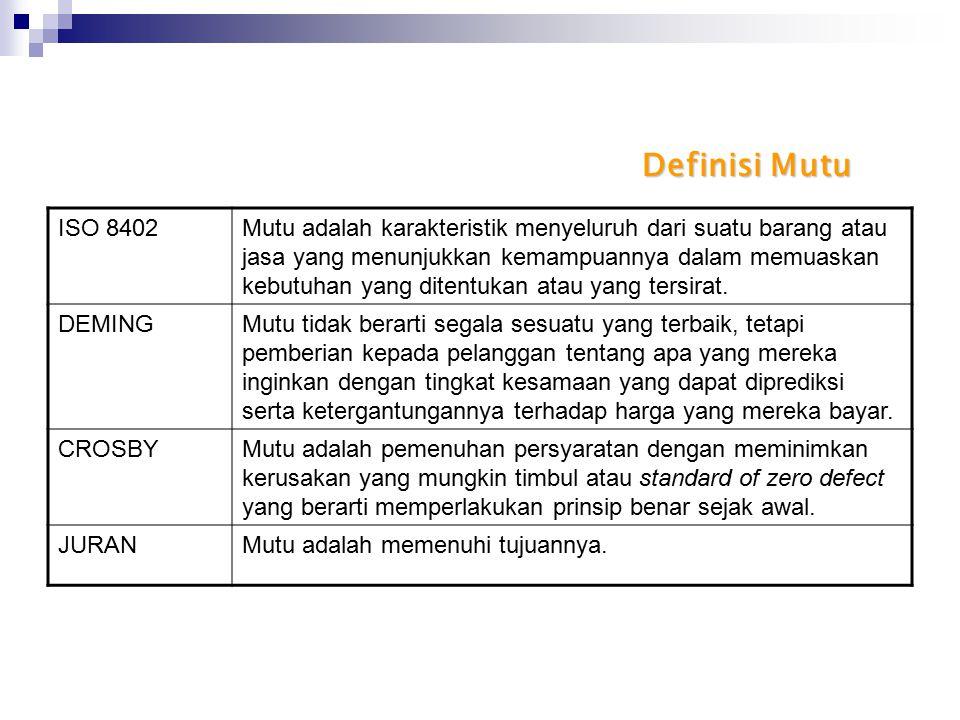 Definisi Mutu ISO 8402.