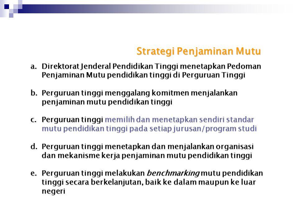 Strategi Penjaminan Mutu