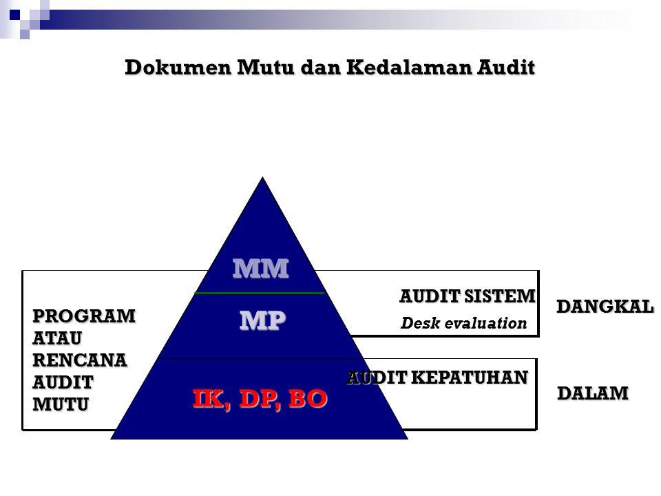 Dokumen Mutu dan Kedalaman Audit