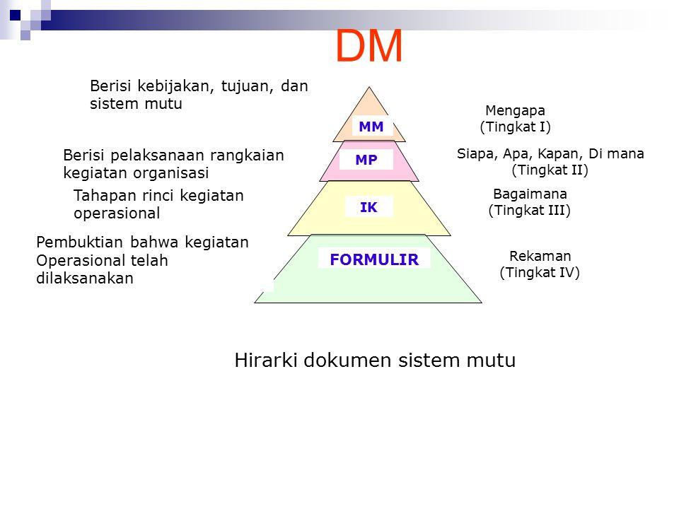 DM Hirarki dokumen sistem mutu